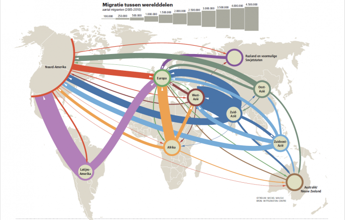 Immigration trends on a world map.